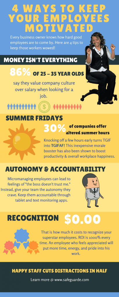 Summer fridays more how to motivate your employees summer fridays can keep your employees motivated ccuart Image collections
